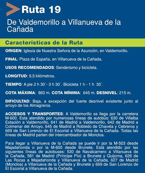 Ruta de Valdemorillo a Villanueva de la Cañada