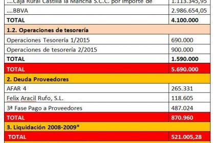 Deuda Pública Valdemorillo-2015
