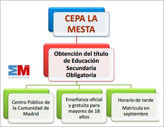 Escuela Adultos Valdemorillo Curso 2015-16