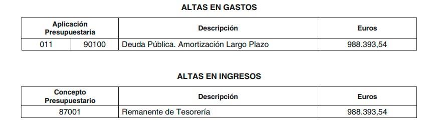 amortizacion deuda publica ayuntamiento Valdemorillo