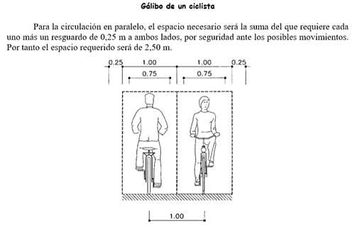 galibo ciclistas